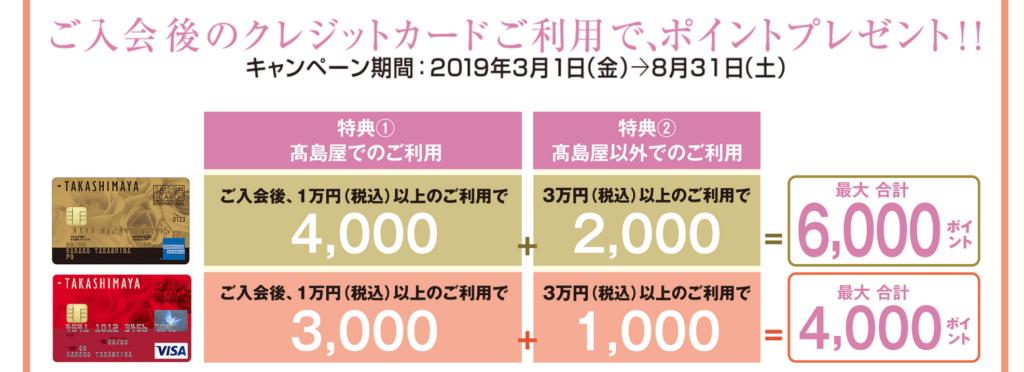 クレジットカード 入会キャンペーン